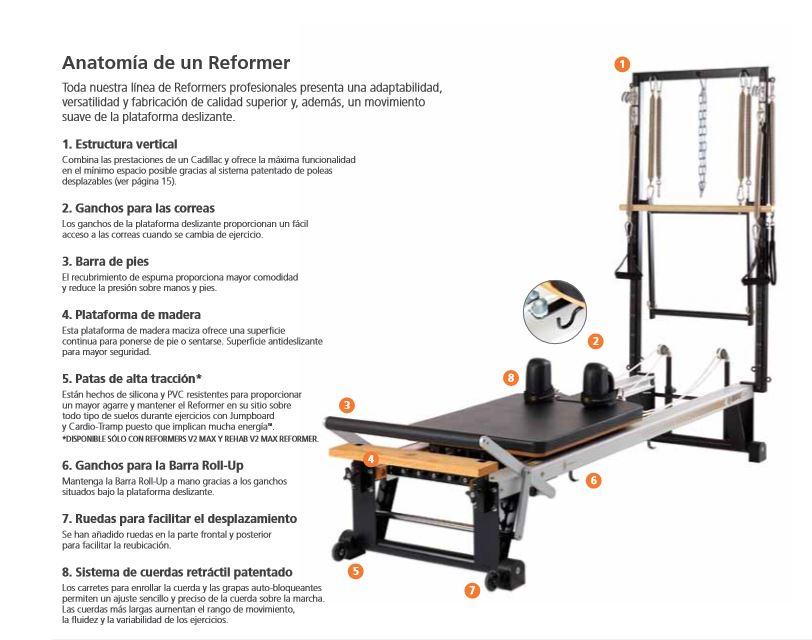 Pilates Refomer